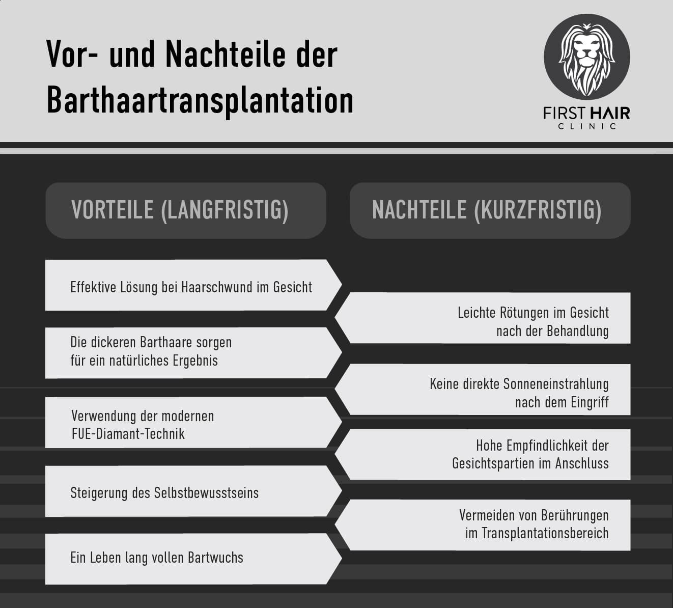 Vor-und-Nachteile-Barthaartransplantation